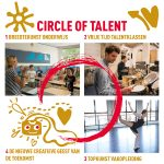 Circle of Talent